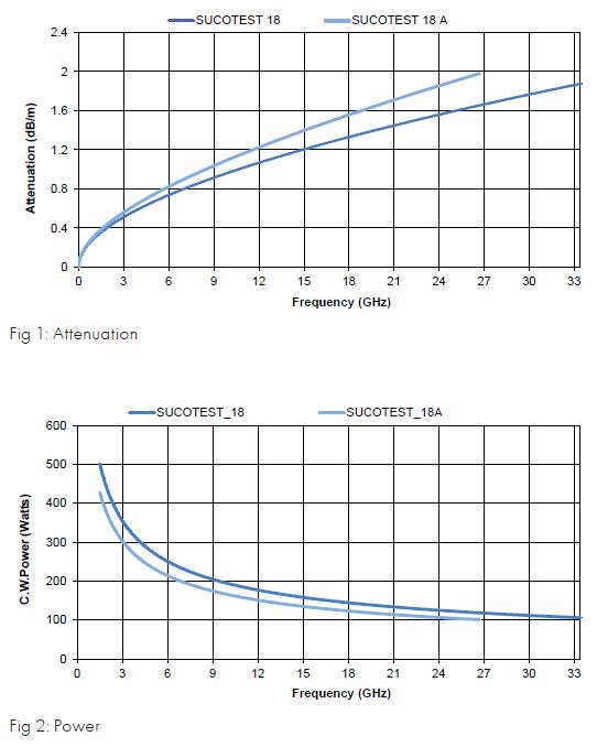 sucotest_18_curve